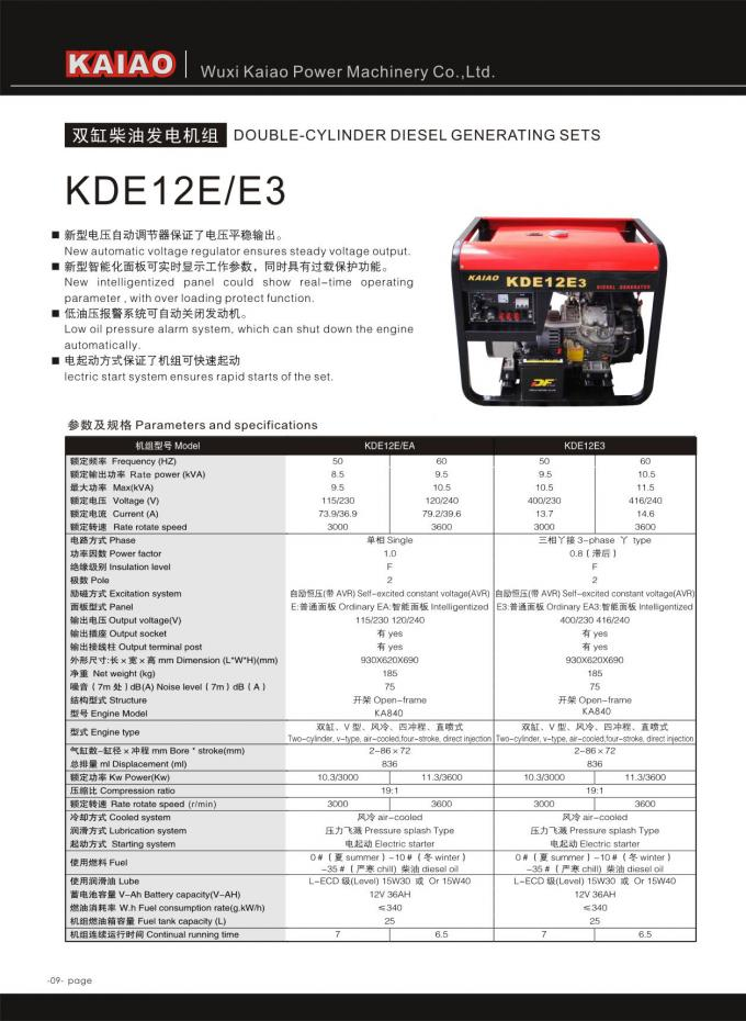12KVA AC Three Phase Open Frame Diesel Generators With Electric Start System